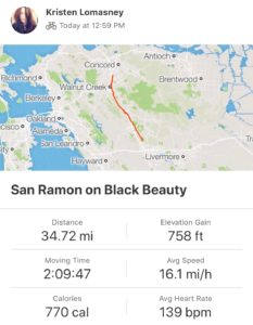 Strava Ride Data - Orbea Gain M20i