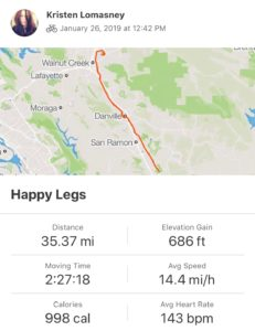 Strava Ride - Specialized Ruby