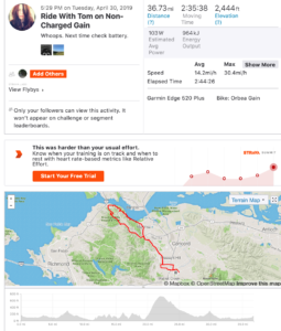 Strava view of Kristen's ride on the Orbea Gain to Carquinez/Crockett